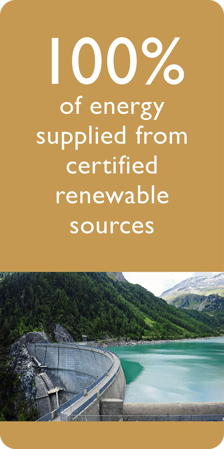 100% of energy supplied from certified renewable sources.