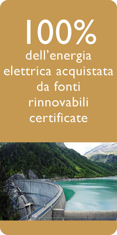 100% dell'energia elettrica acquistata da fonti rinnovabili certificate