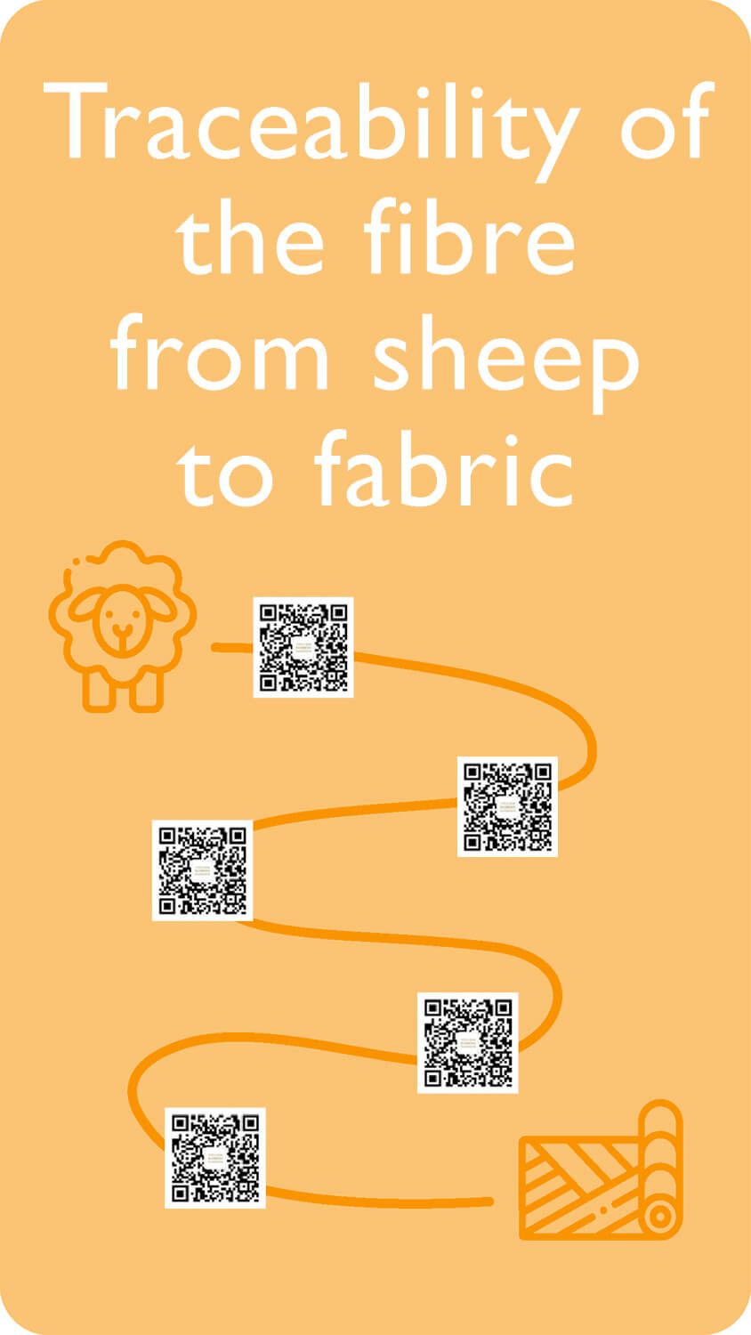 Traceability of the fibre from sheep to fabric