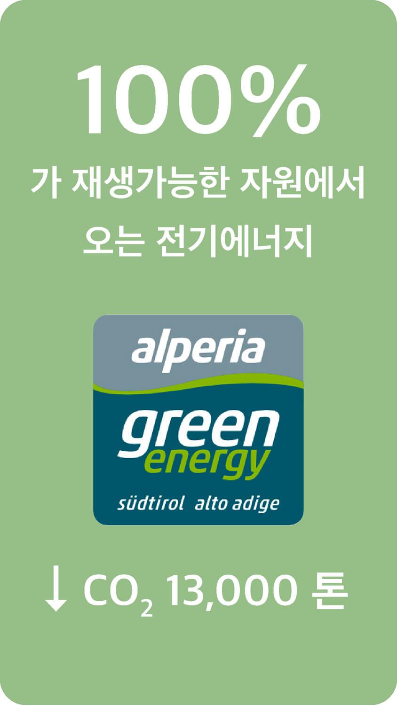 100%가 재생가능한 자원에서 오는 전기에너지 CO2 13,000 톤
