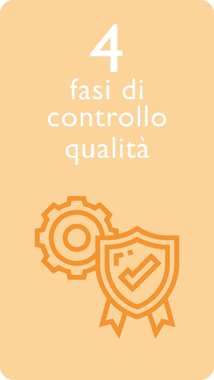 4 fasi di controllo qualità