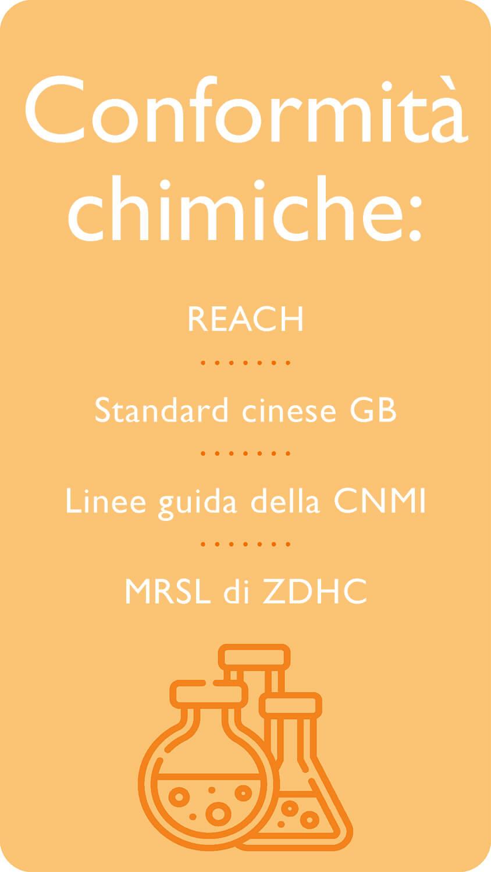 Conformità chimiche: REACH, standard cinese GB , Linee guida della CNMI, MRSL di ZDHC