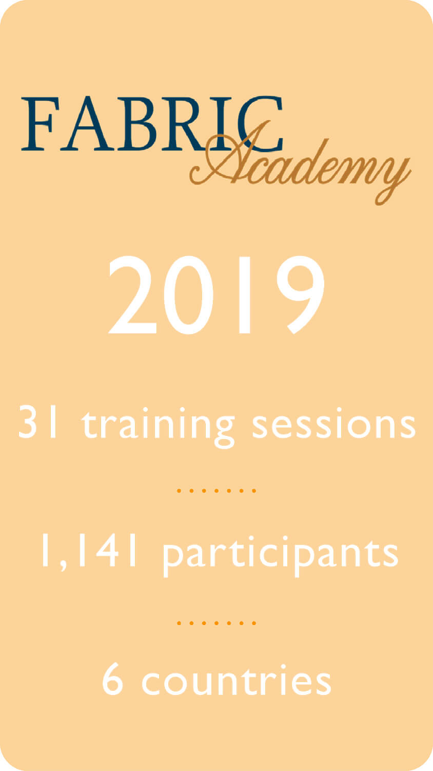 2019 31 training sessions 1,141 participants 6 Countries
