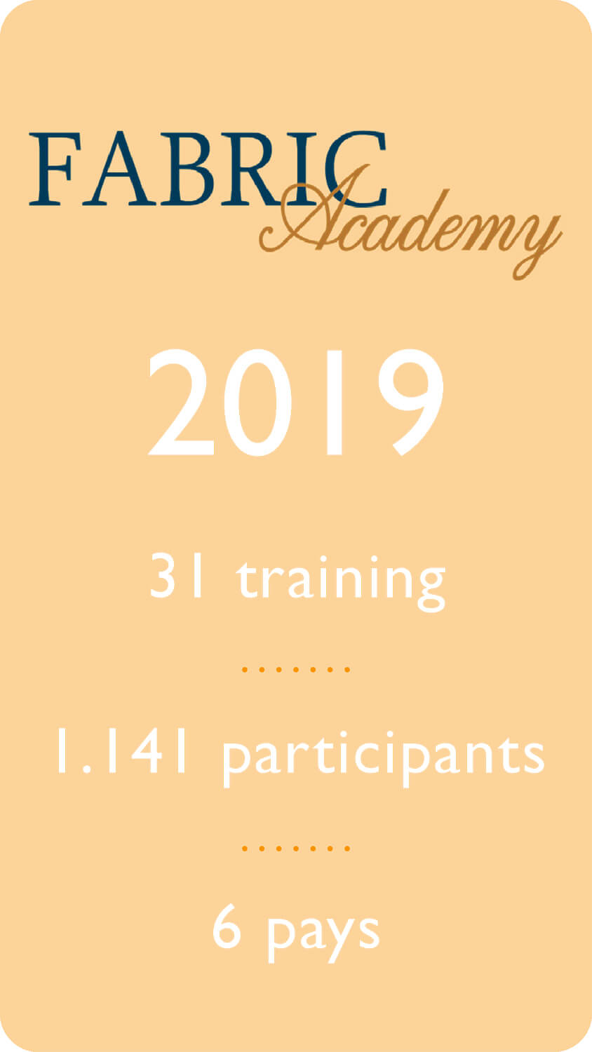 FABRIC Academy 2019 : 31 training 1141 participants 6 pays