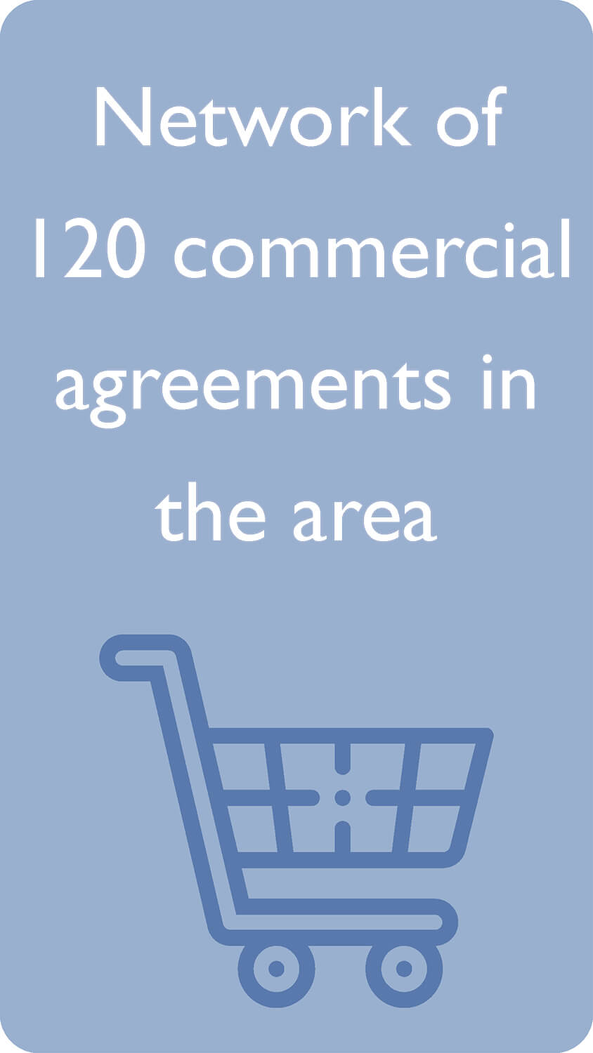Network of 120 commercial agreements in the area
