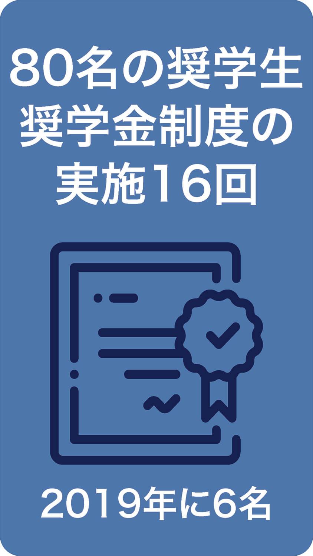 80名の奨学生奨学金制度の実施16回  2019年に6名